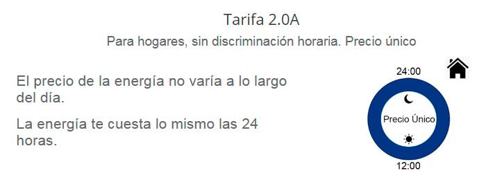 Tarifa 2.0A