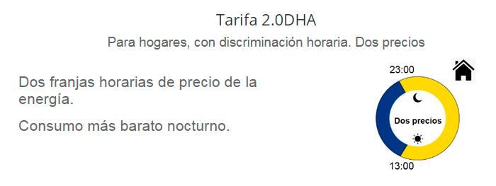 Tarifa 2.0DHA