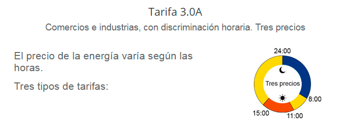 Tarifa 3.0A